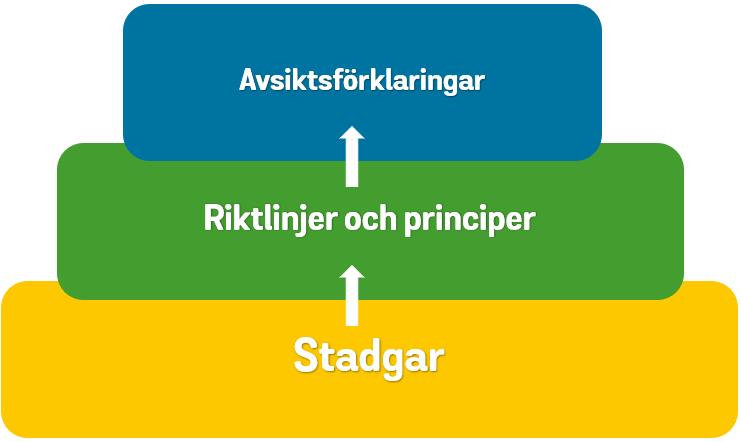 Kvalitetscykel SEI